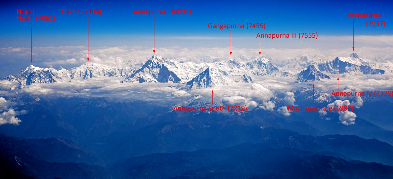 Helicopter Tour to Annapurna